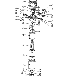 shop the best selection of craftsman routers repair parts and accessories at sears partsdirect the owner manual has a great diagram for the handle control  [ 2796 x 3432 Pixel ]