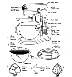diagram of a mixer wiring diagram completed diagram of a vortex mixer diagram of a mixer [ 2542 x 2682 Pixel ]