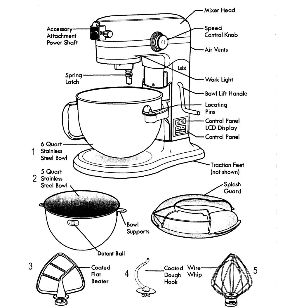 medium resolution of diagram of a mixer wiring diagram completed diagram of a vortex mixer diagram of a mixer