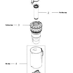 Dyson Dc17 Animal Parts Diagram Arc Fault Circuit Breaker Wiring Vacuum Library