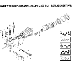 Husky Pressure Washer Pump Diagram Carrier Chiller 30 Gh Wiring Brute Imageresizertool Com