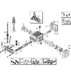 generac pressure washer wiring diagram [ 2545 x 1969 Pixel ]