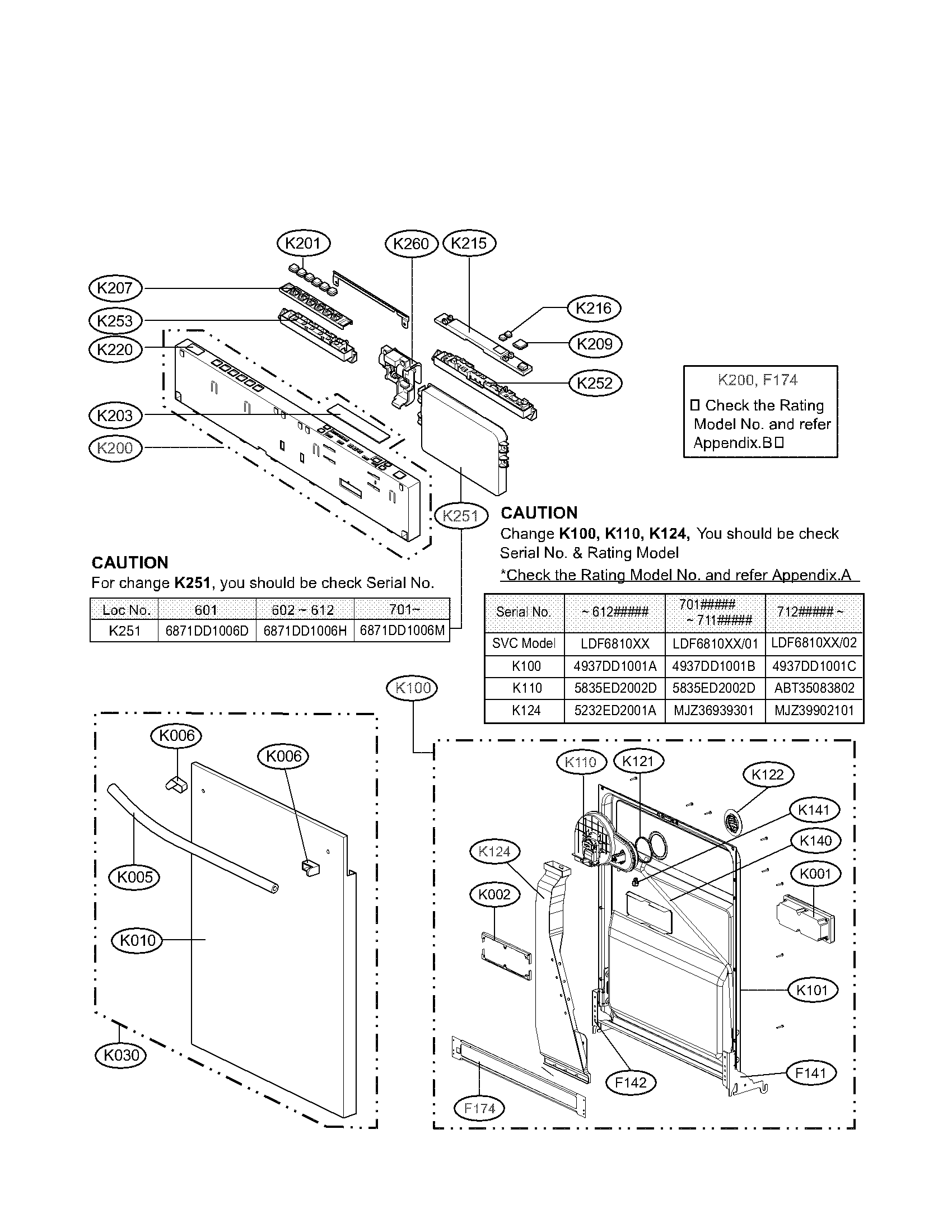 PANEL AND DOOR PARTS Diagram & Parts List for Model