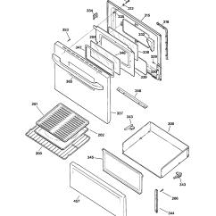 Hotpoint Electric Stove Wiring Diagram 95 Dodge Ram 1500 Radio Parts
