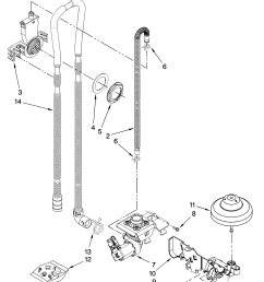 gfci wiring diagram multiple outlets gfci discover your wiring kenmore dishwasher water inlet diagram gfci outlet [ 3348 x 4623 Pixel ]