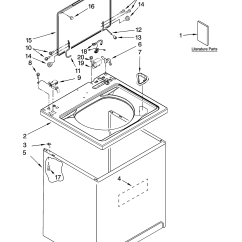 Kenmore 70 Series Washer Diagram Aus Trailer Plug Wiring Heavy Duty Model 110 Manual Books