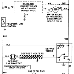 Ge Refrigerator Wiring Diagram Defrost Heater Singer Electric Furnace Magic Chef Timer Library