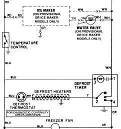 magic chef defrost timer wiring diagram [ 1125 x 2181 Pixel ]