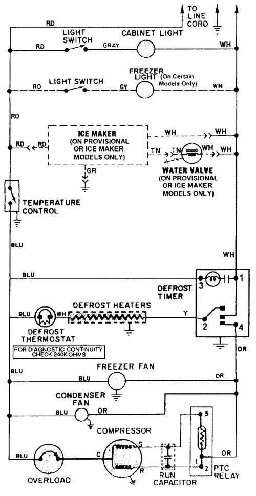 small resolution of magic chef defrost timer wiring diagram
