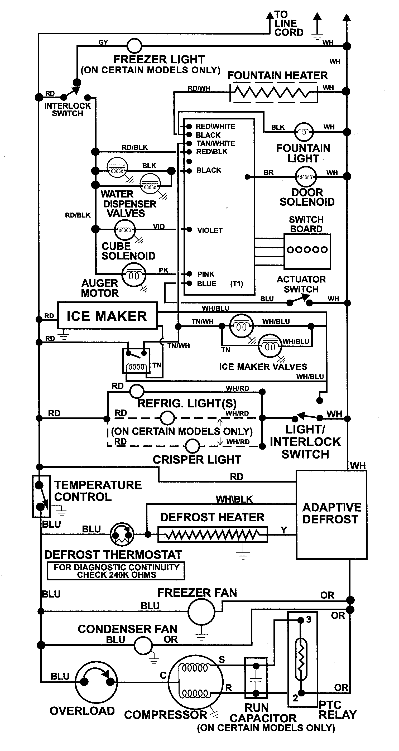 maytag refrigerator schematic wiring diagram for you looking for maytag model msd2656deq side by side refrigerator [ 1513 x 2848 Pixel ]