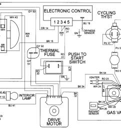 kenmore gas dryer schematic diagram wiring diagrams kenmore gas dryer schematic diagram wiring diagrams amana dryer [ 2236 x 1205 Pixel ]