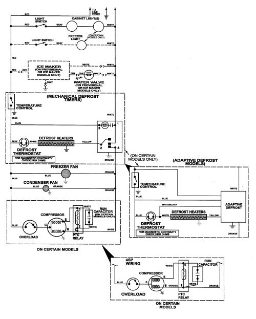 small resolution of magic chef refrigerator wiring diagram simple wiring diagrams 1999 ford contour fuse box diagram magic chef defrost timer wiring diagram