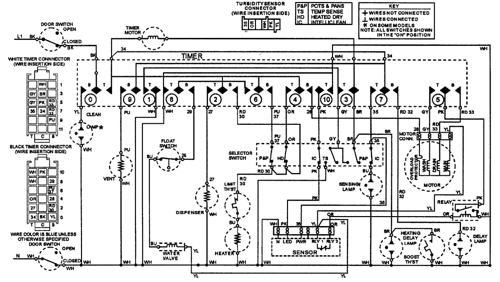 medium resolution of whirlpool dishwasher schematic wiring diagram third level rh 5 19 13 jacobwinterstein com whirlpool dishwasher model numbers listings whirlpool gold
