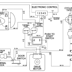 Maytag Centennial Dryer Wiring Diagram Double Wide Mobile Home Electrical For Electric Free