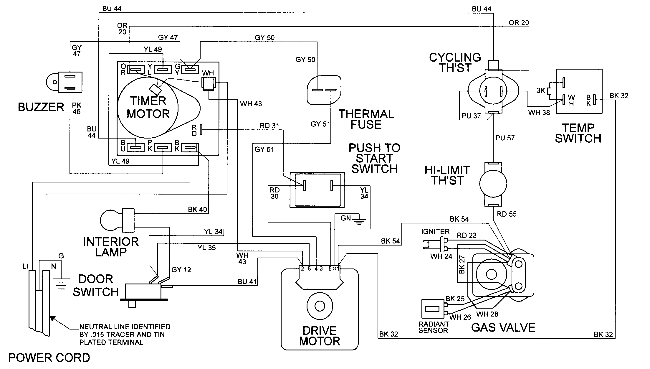 electric dryer wiring diagram apache 100 quad kenmore washer wire harness get free image about