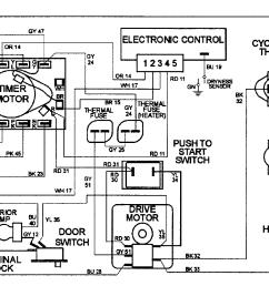 wiring diagram for dryer schematic [ 1838 x 1022 Pixel ]