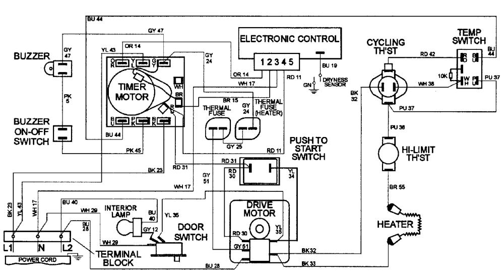 medium resolution of wiring diagram for dryer schematic