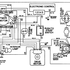 Maytag Centennial Dryer Wiring Diagram Winnebago Motorhome Sales For Electric Free
