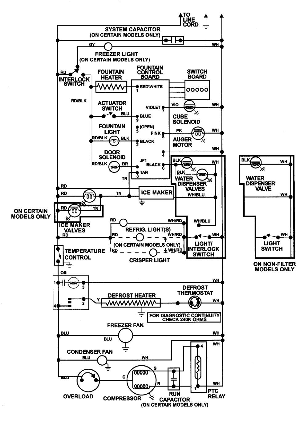 medium resolution of maytag refrigerator wiring diagram 28 images wiring compressor start relay wiring diagram embraco compressor wiring diagram