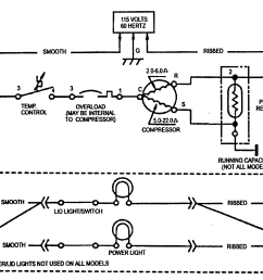 kenmore freezer compressor wiring diagram wiring diagram third level compressor current relay wiring diagram amana model [ 1776 x 1482 Pixel ]