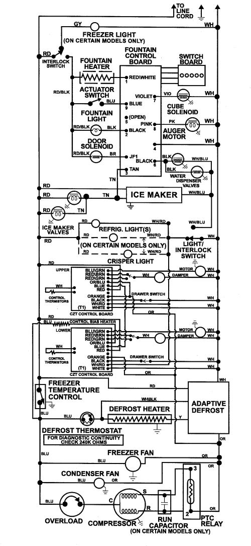 small resolution of maytag mzd2768gew wiring information diagram