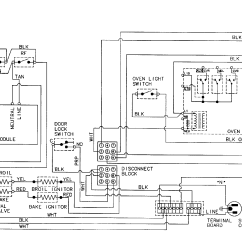 Belling Electric Cooker Wiring Diagram Mtd Jenn Air Only For Convertible Cooktop Cooktops ...
