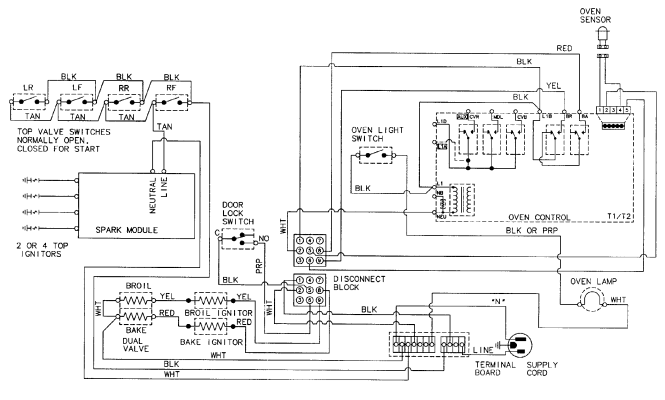 belling electric cooker wiring diagram wiring diagram jenn air gas electric slide in range parts model svd48600b