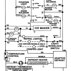 Simple Wiring Diagram Of Fridge 2009 Pontiac G6 Gt Electrical Diagrams For Refrigerators