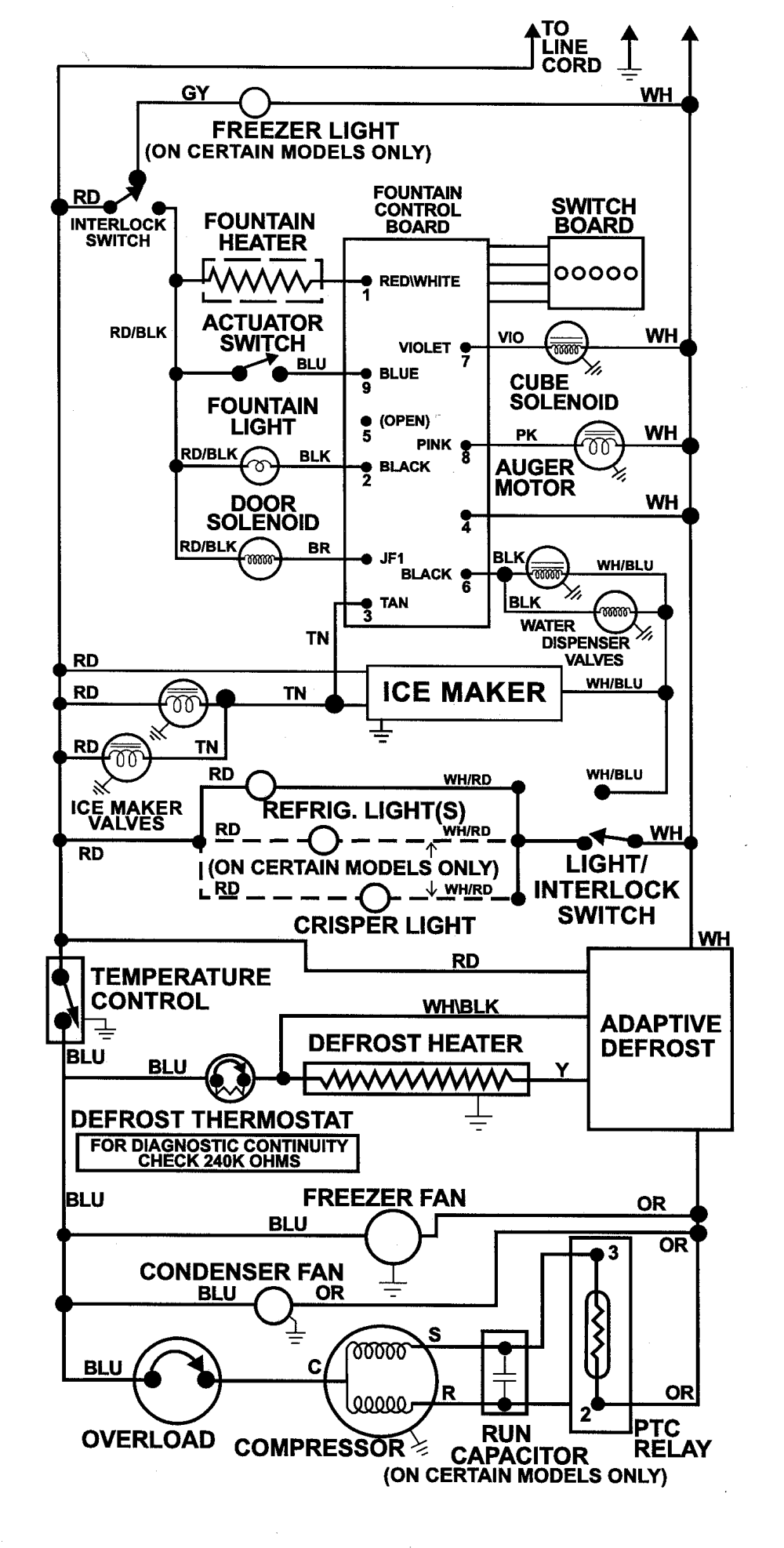 medium resolution of refrigerators parts maytag refrigerator parts diagram compressor start capacitor wiring diagram compressor start relay wiring diagram