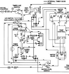 whirlpool refrigerator pressor wiring diagram [ 2160 x 1759 Pixel ]