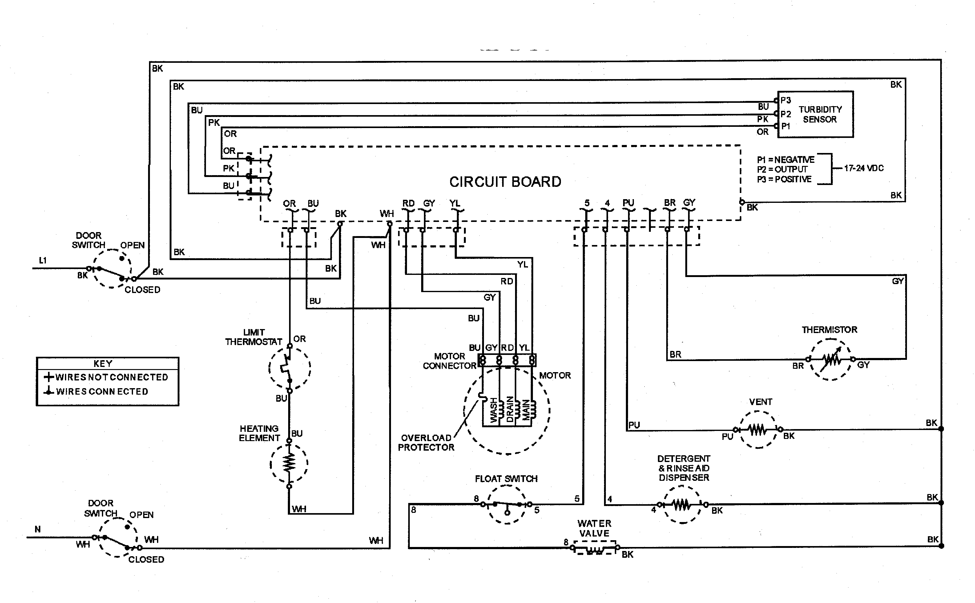 Dishwasher Hard Wiring Diagram, Dishwasher, Get Free Image
