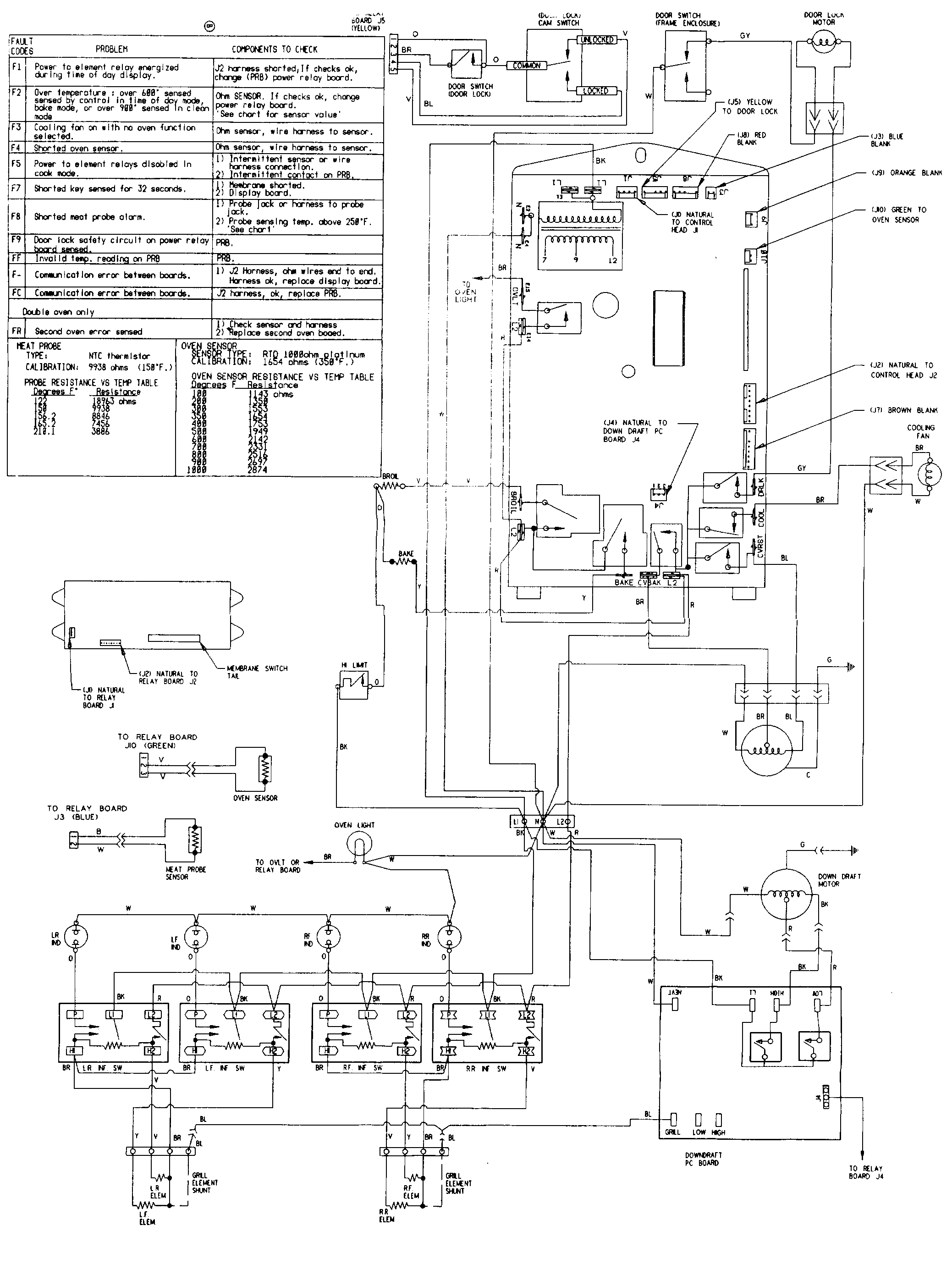 Jenn Air Refrigerator Wiring Diagram Auto Electrical Ford Maverick Wire Harness Related With
