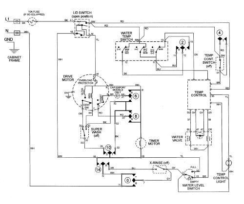 small resolution of ge washer schematic wiring diagram wiring diagram hub diagram on washer wiring diagram whirlpool washing machine motor