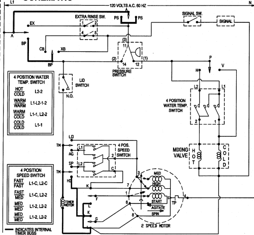 small resolution of maytag performa washer parts diagram maytag atlantis washer parts diagram maytag washer diagram maytag washer wiring