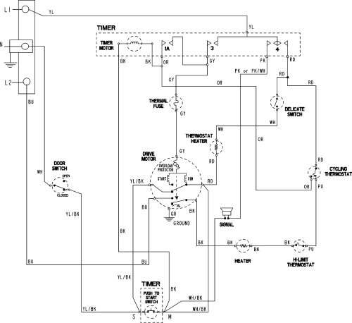 small resolution of maytag pdet910ayw wiring information diagram