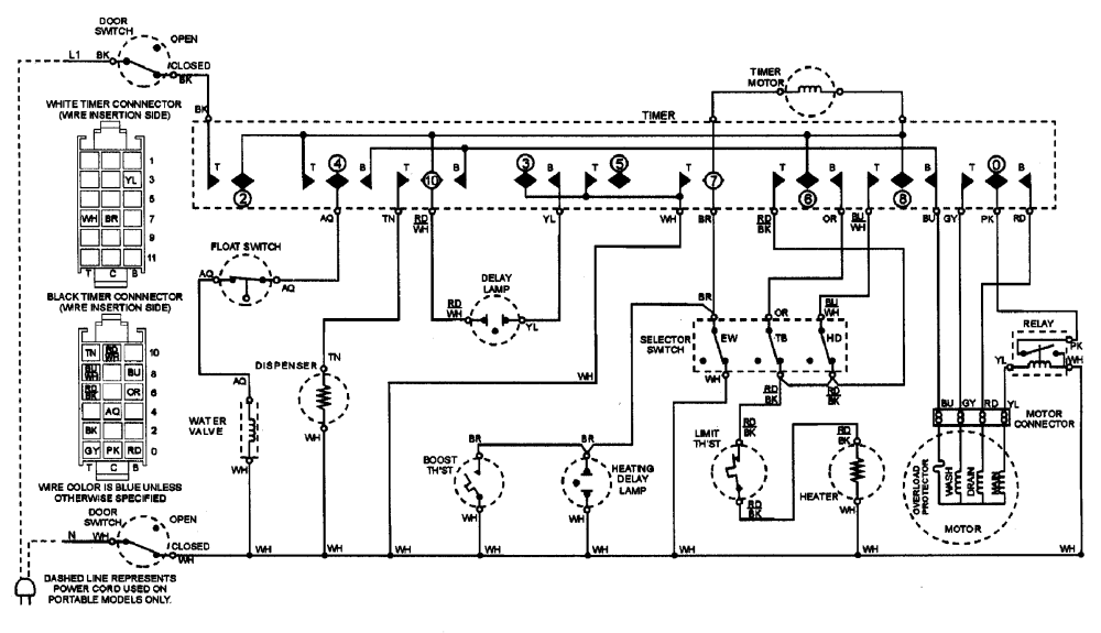 medium resolution of dishwasher circuit diagram wiring diagrams favorites wiring diagram for dishwasher motor wiring diagram for dishwasher