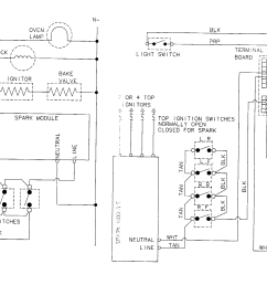 looking for magic chef model cgr1415adh gas range repairmagic chef cgr1415adh wiring information diagram [ 2317 x 1537 Pixel ]