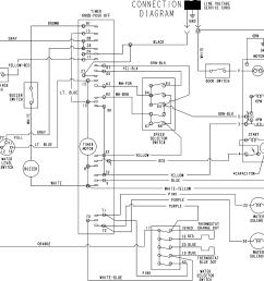 maytag mav4757aww wiring information diagram [ 3674 x 3307 Pixel ]