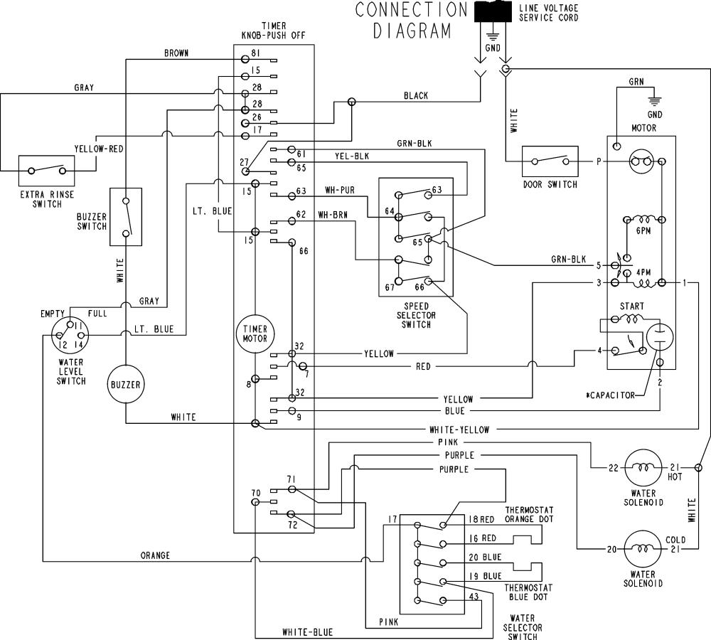 medium resolution of maytag mav4757aww wiring information diagram