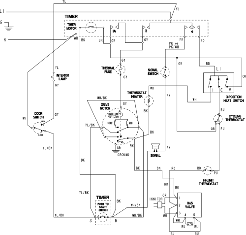 small resolution of amana nde2335ayw wiring information diagram