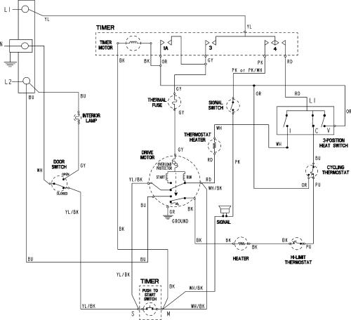 small resolution of admiral dryer wiring diagram wiring diagram third level rh 14 2 11 jacobwinterstein com admiral dryer aed4475tq1 admiral dryer parts diagram