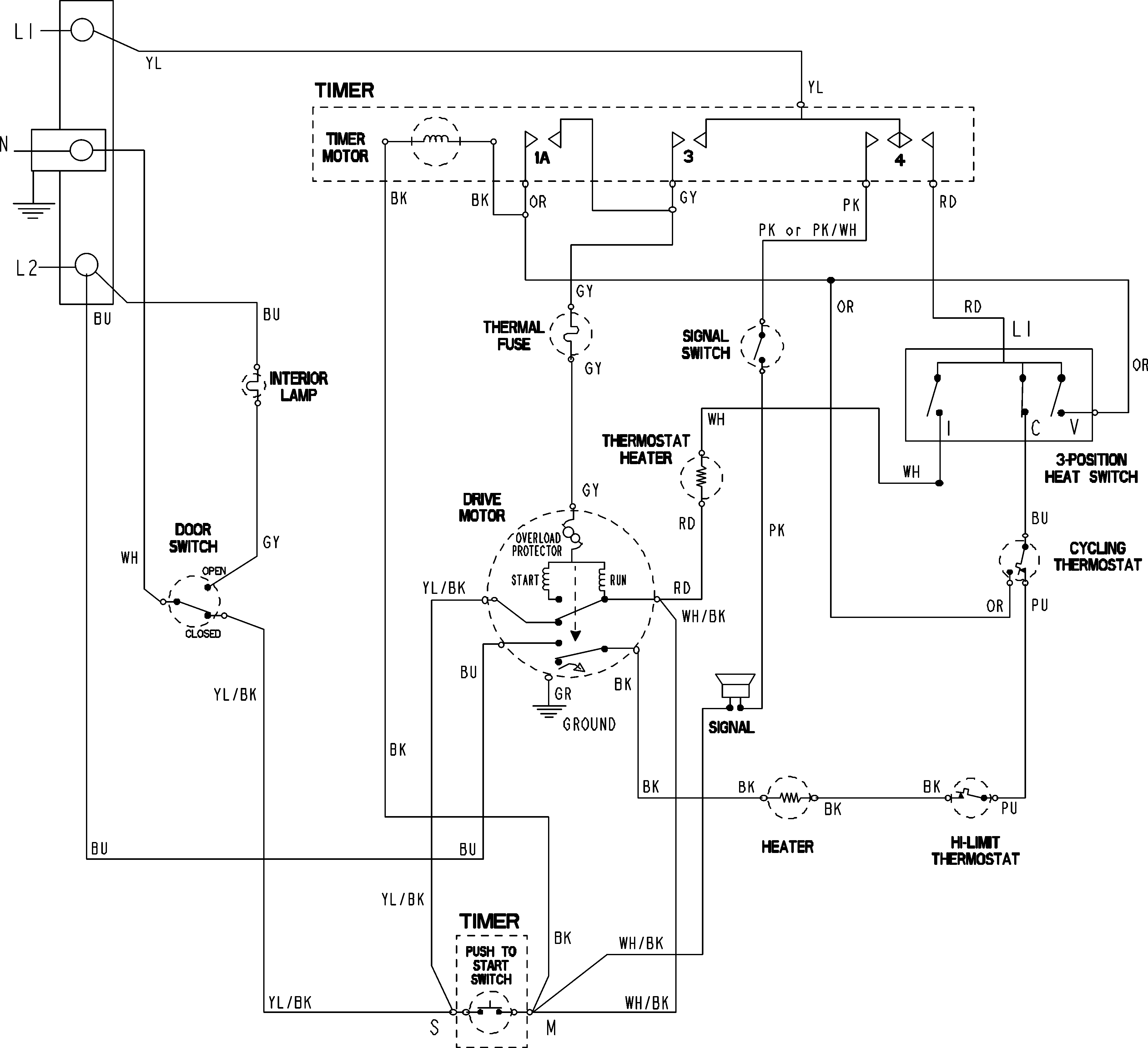 medium resolution of pigtail wire diagram for dryer