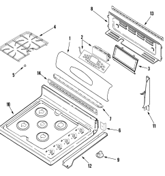 maytag mgr6875adb control panel top assembly diagram [ 1695 x 1745 Pixel ]
