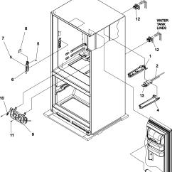 Kenmore 106 Refrigerator Parts Diagram Eyfs Planning Cycle Elite Model 59675523400 Bottom Mount Genuine