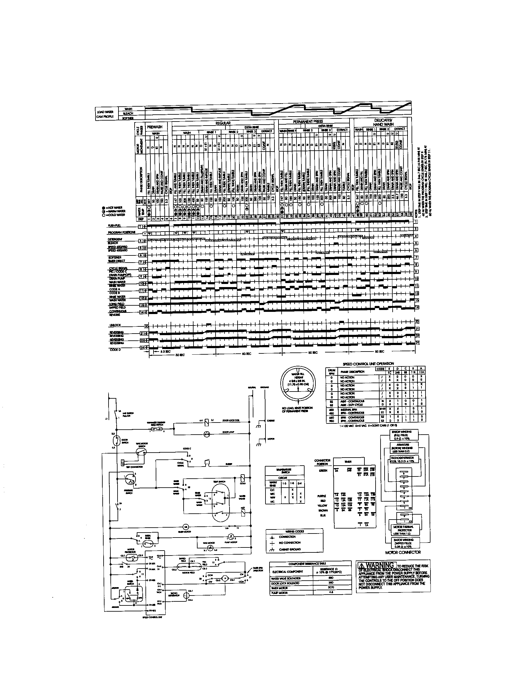 hight resolution of maytag washer wire diagram