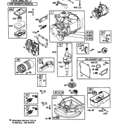 Honda Rancher 350 Carburetor Diagram Venn Word Problems With 3 Circles Briggs & Stratton Engine Parts | Model 9d9022085e1 Sears Partsdirect