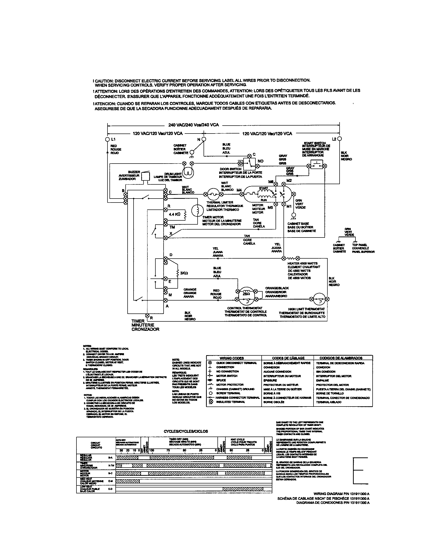 sears dryer wiring diagram stem and leaf questions 301 moved permanently