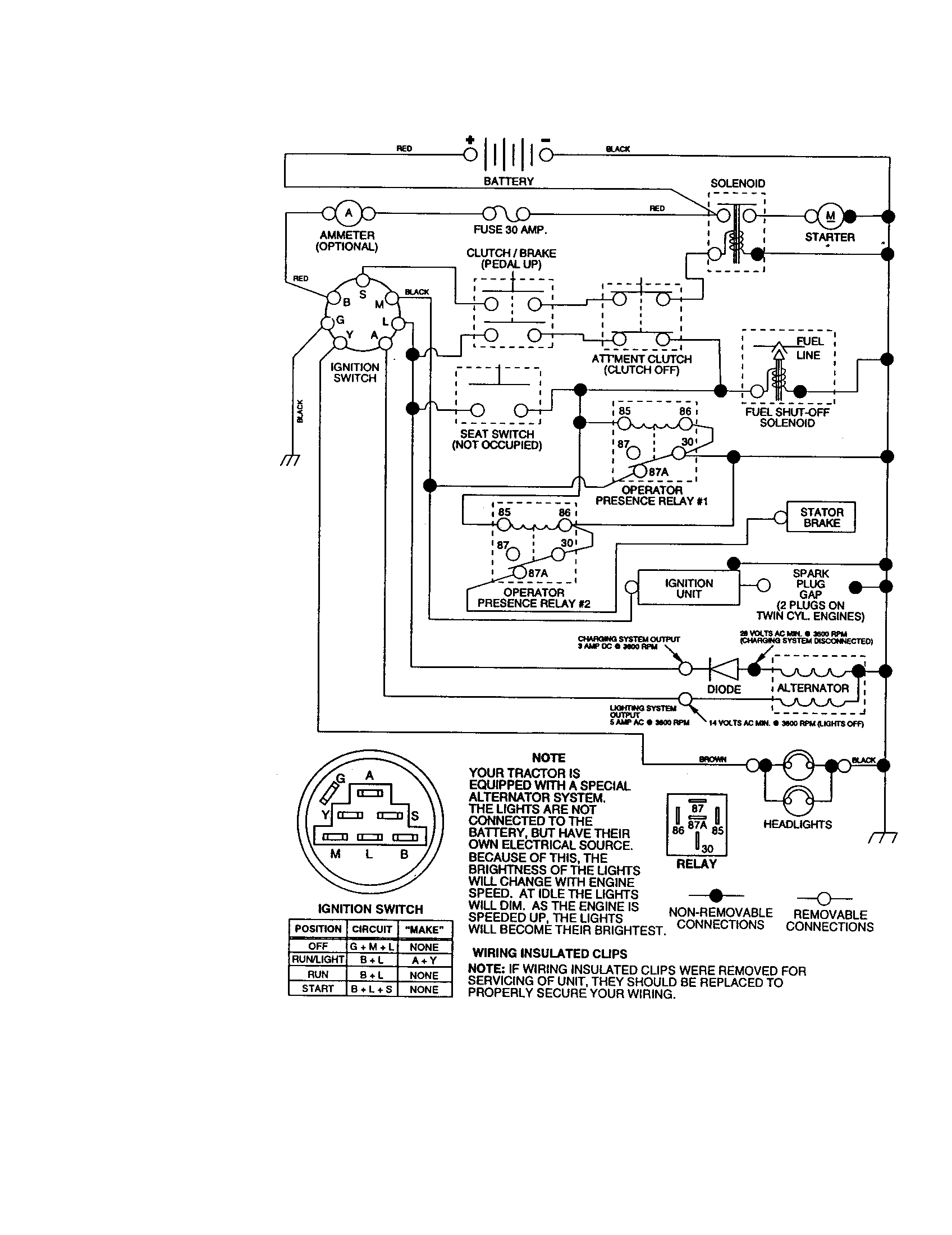 WIRING Diagram & Parts List for Model 917271011 Craftsman
