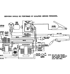 mig welding equipment diagram [ 2219 x 1720 Pixel ]