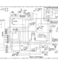 schematic diagram parts list for model r930ak sharpparts microwavelooking for sharp model r 930ak countertop microwave [ 2249 x 1760 Pixel ]